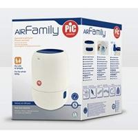 AEROSOL AIR FAMILY EVOLUTION PIC